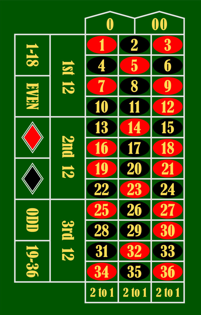 roulette slots tips